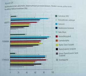heratysliikkeet_taulukko3 (1 of 1)