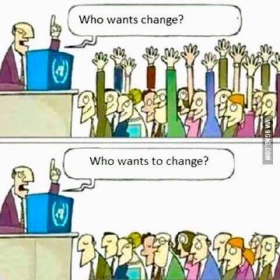 Muutos